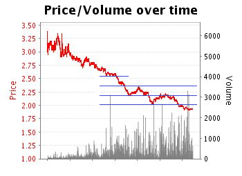 Betfair Trading Made Simple 5.png
