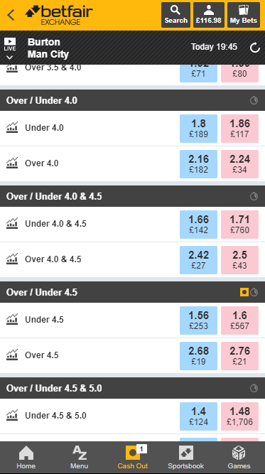 goal lines betting
