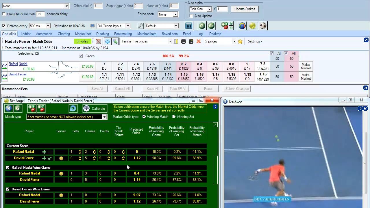 betfair тенисс 02.06.2018 на прогнозы
