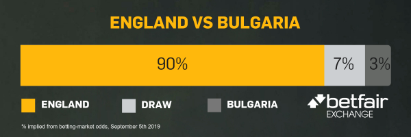 Bulgaria italy betting preview on betfair zombie mod minecraft 1-3 2-4 betting system