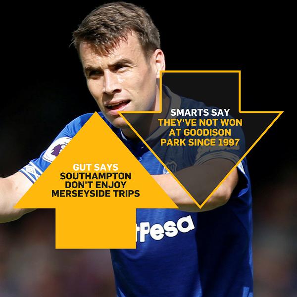 Everton v Southampton Betting Tips & Predictions - Sat 18