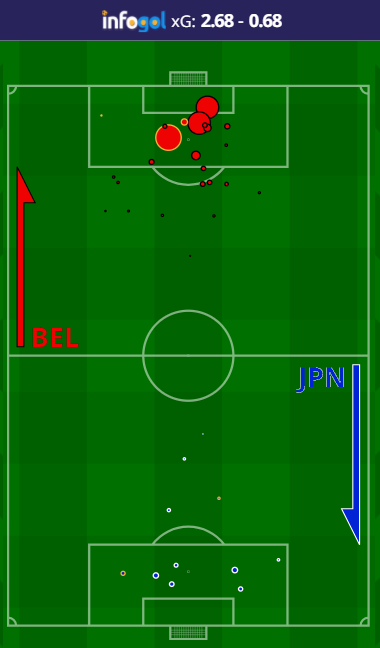 belgium-vs-japan-shot-map.png
