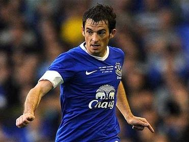 Leighton Baines is just one of Everton's free-scoring full-backs