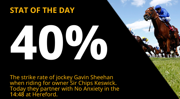 Copy of  600x330_Racing_STAT OF THE DAY (38).png
