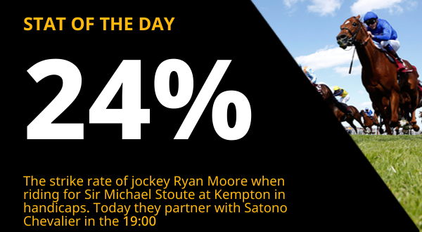 Copy of  600x330_Racing_STAT OF THE DAY (39).png