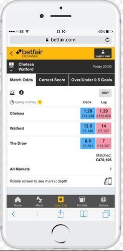 betfair in game betting odds