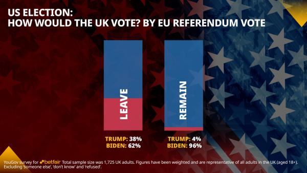 Betfair 1920x1080 US Elec UK Vote - EU Vote.jpg