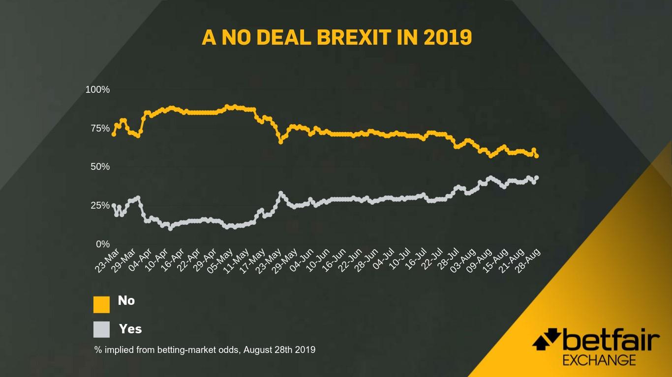 Brexit graph 1280.jpg